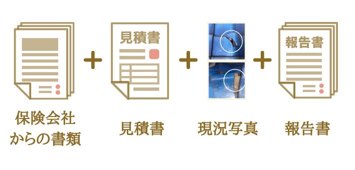 書類提出の画像