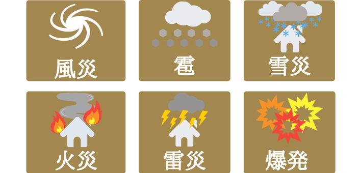 火災保険工事の項目