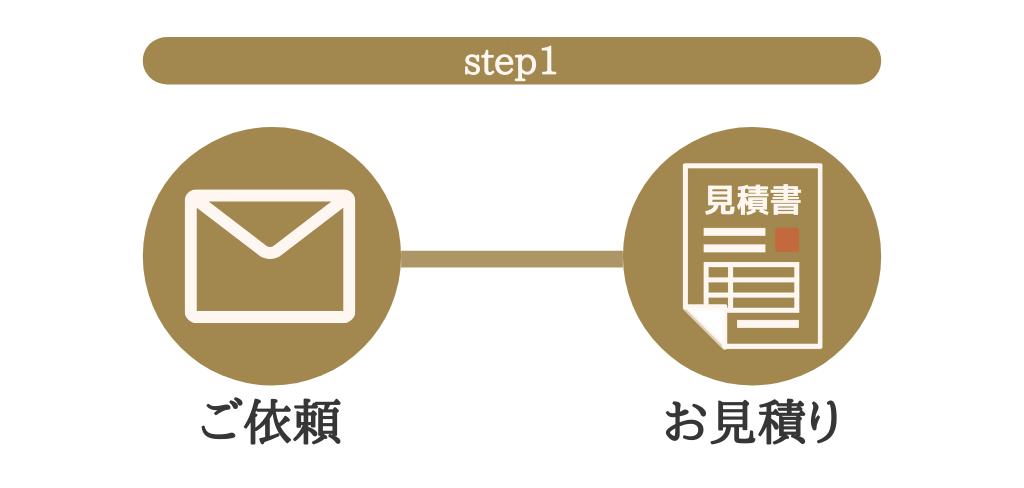 大規模改修工事step1