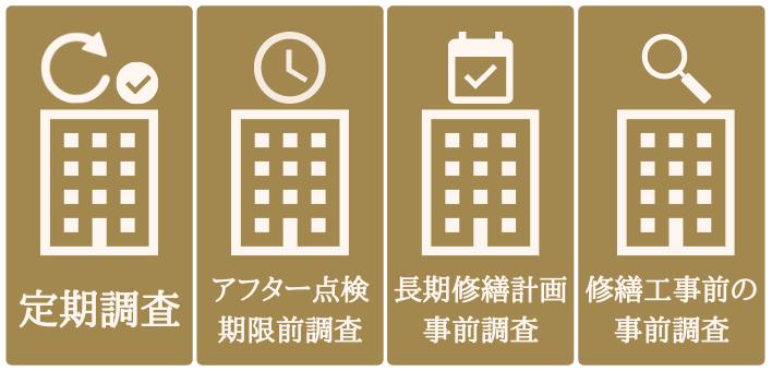 建物診断・法定点検・建物維持管理