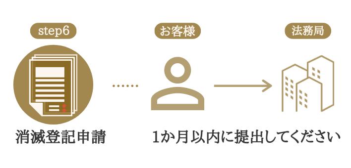 解体工事step6