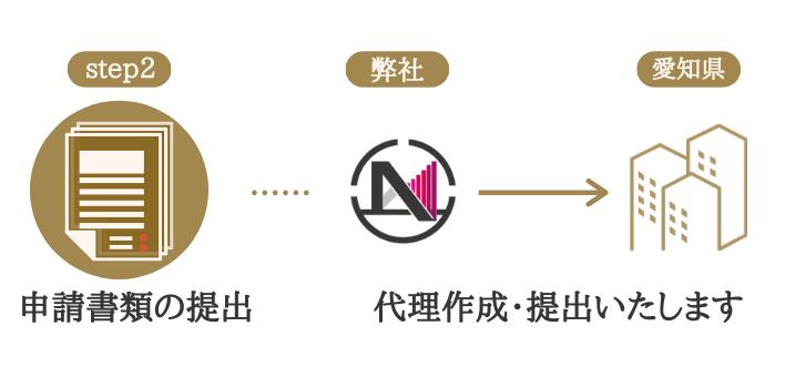 解体工事step2