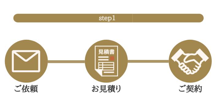 解体工事step1