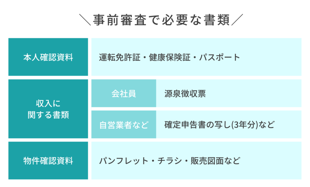 注文住宅の住宅ローン事前審査