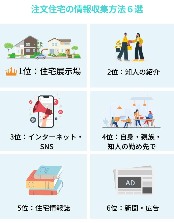 住宅の情報収集6選