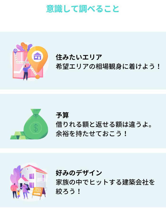住宅の情報収集