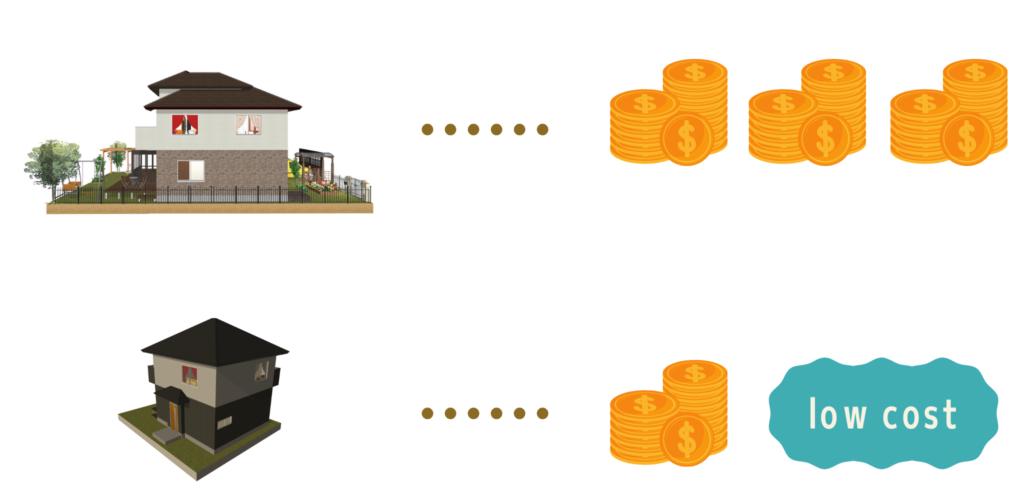 注文住宅を安く建てる方法