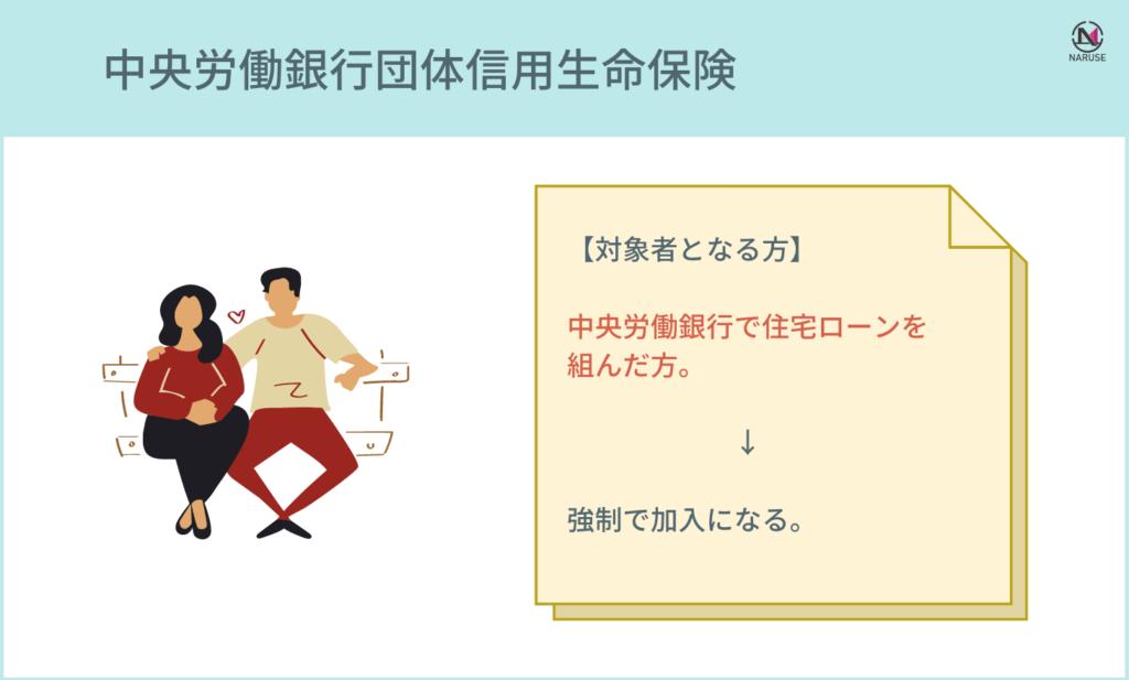 ろうきん団信